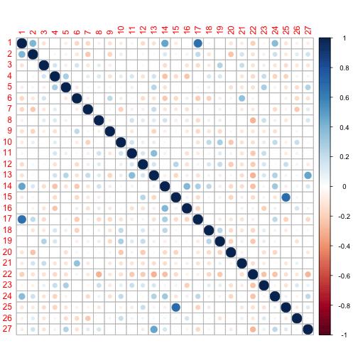 plot of chunk plot_corr